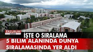 Atatürk Üniversitesi 5 alanda dünya listesinde