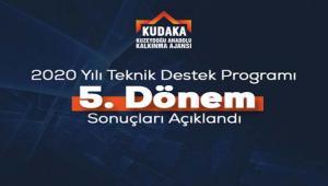 KUDAKA 2020 Yılı Teknik Destek Programı 5. Dönem Sonuçları Açıklandı